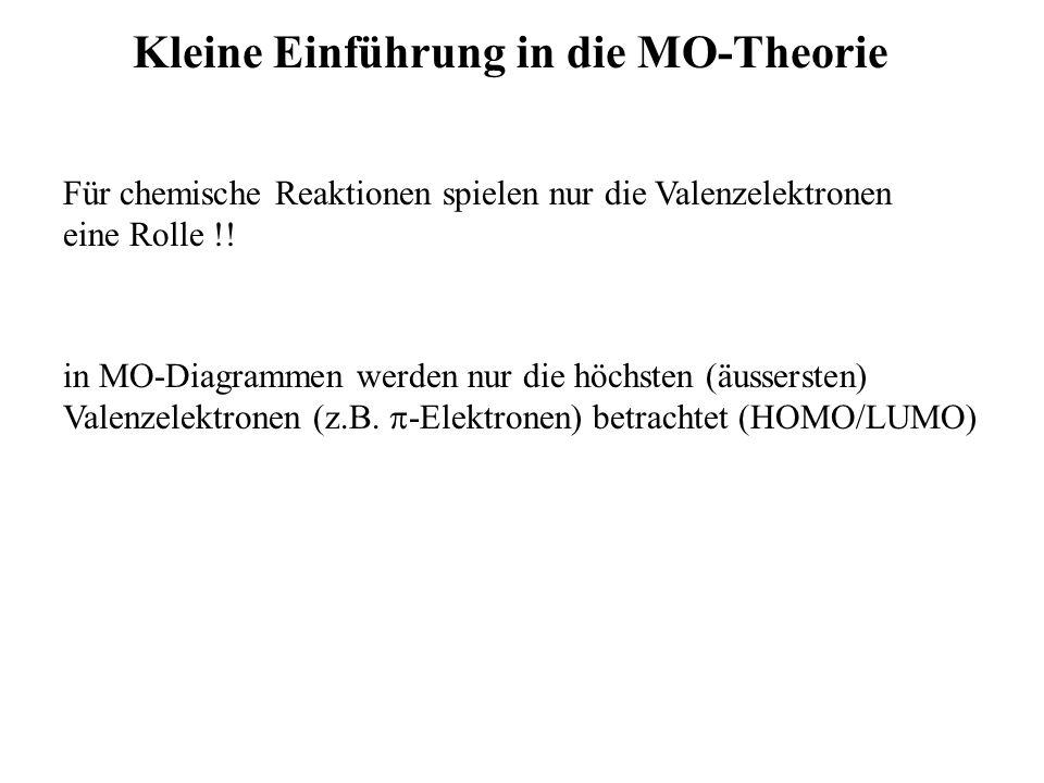 Kleine Einführung in die MO-Theorie
