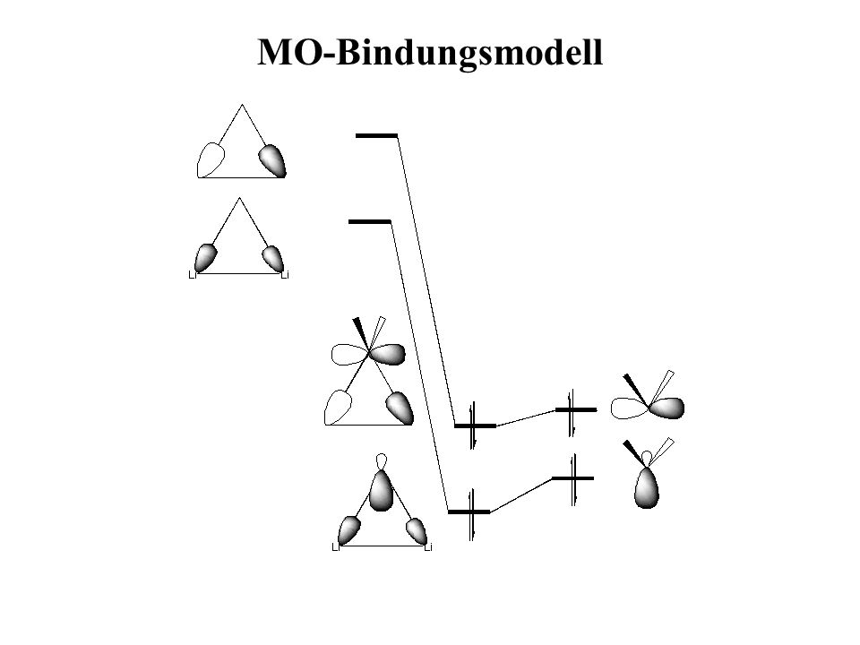 MO-Bindungsmodell