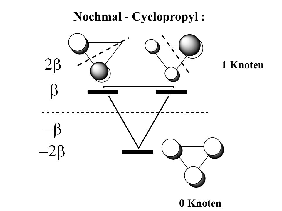 Nochmal - Cyclopropyl :