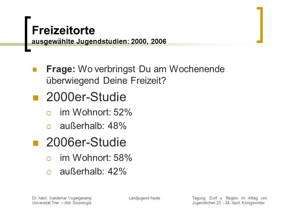 Freizeitorte ausgewählte Jugendstudien: 2000, 2006