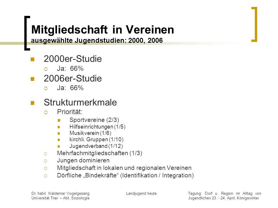 Mitgliedschaft in Vereinen ausgewählte Jugendstudien: 2000, 2006