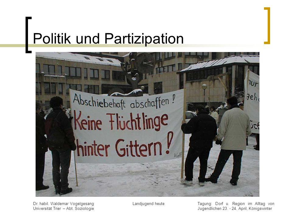 Politik und Partizipation