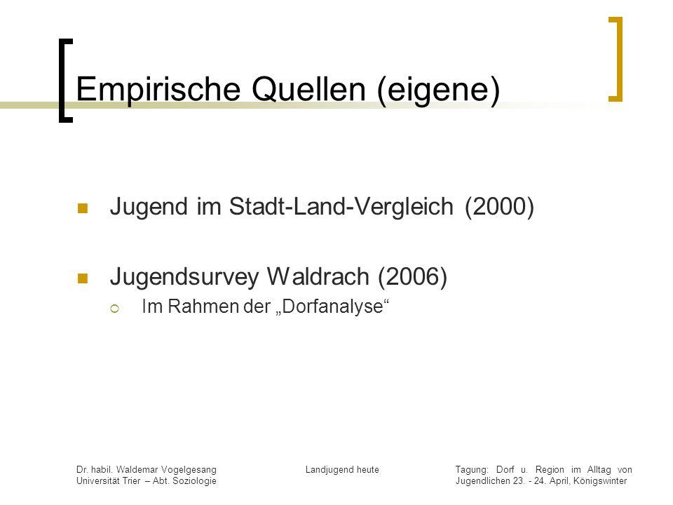 Empirische Quellen (eigene)