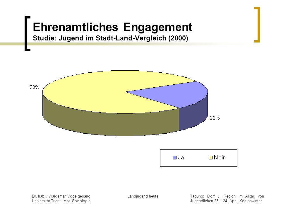 Ehrenamtliches Engagement Studie: Jugend im Stadt-Land-Vergleich (2000)