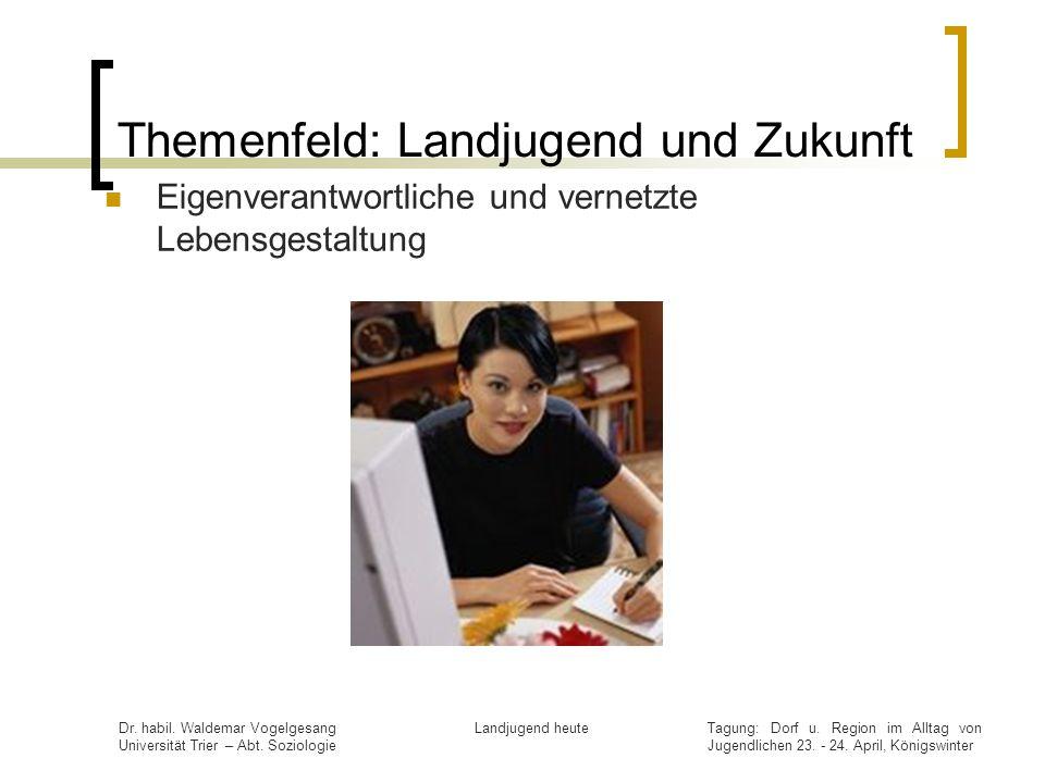 Themenfeld: Landjugend und Zukunft