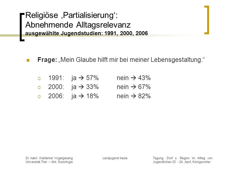 Religiöse 'Partialisierung': Abnehmende Alltagsrelevanz ausgewählte Jugendstudien: 1991, 2000, 2006