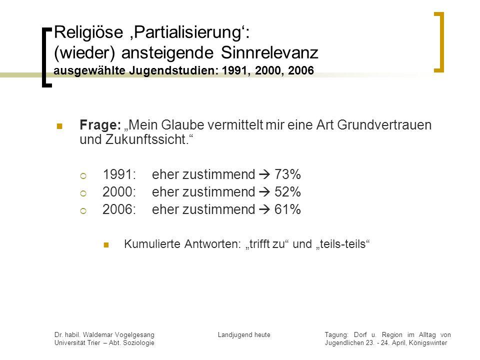 Religiöse 'Partialisierung': (wieder) ansteigende Sinnrelevanz ausgewählte Jugendstudien: 1991, 2000, 2006