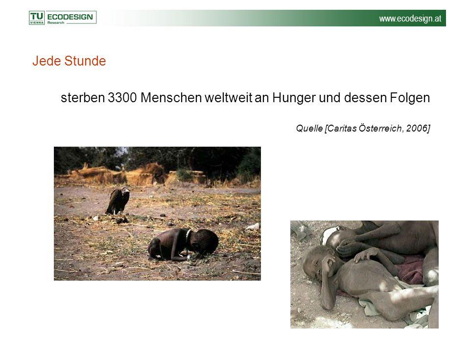sterben 3300 Menschen weltweit an Hunger und dessen Folgen