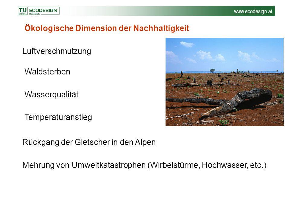 Ökologische Dimension der Nachhaltigkeit