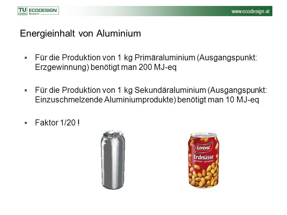 Energieinhalt von Aluminium