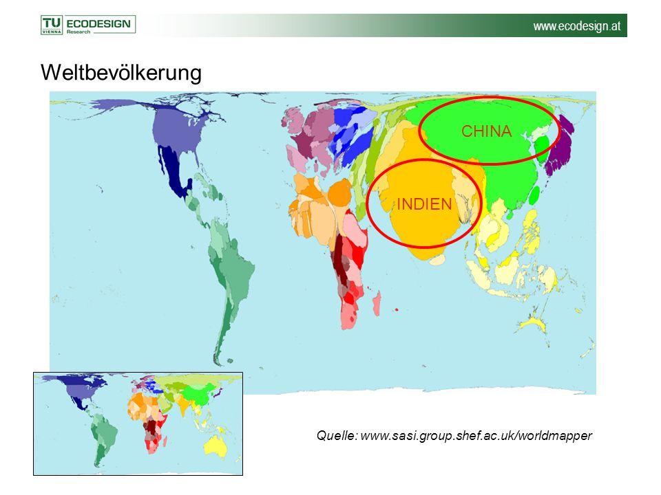 Weltbevölkerung CHINA INDIEN