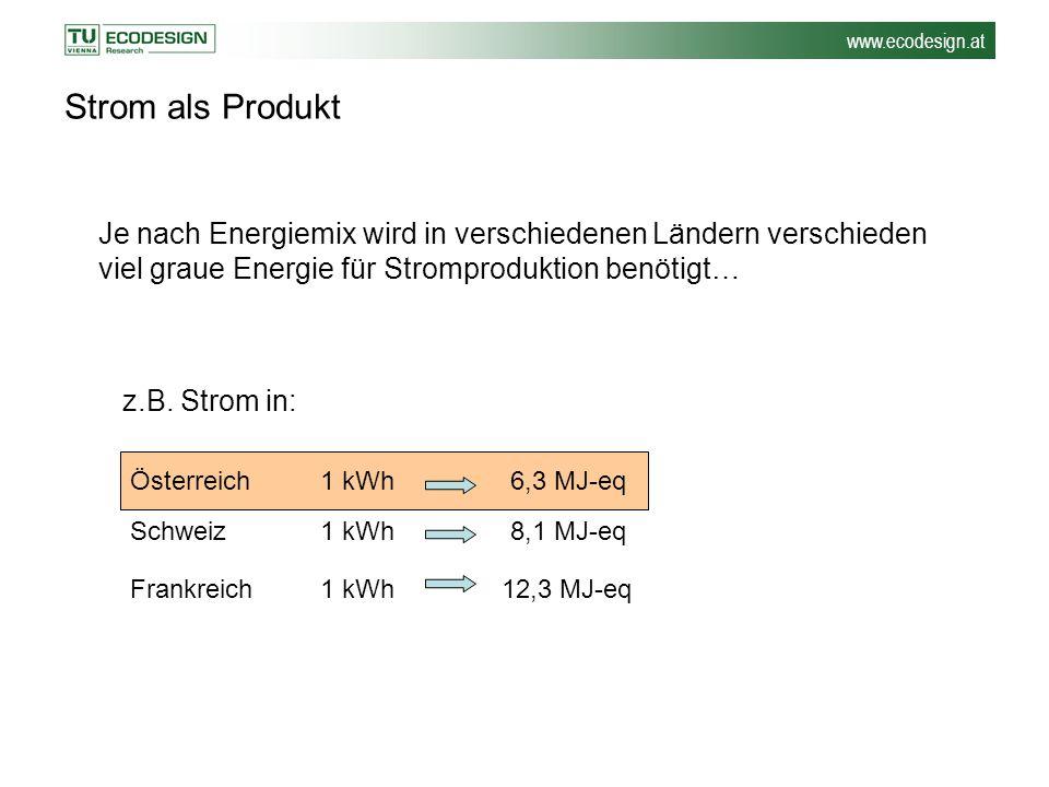 Strom als Produkt Je nach Energiemix wird in verschiedenen Ländern verschieden viel graue Energie für Stromproduktion benötigt…