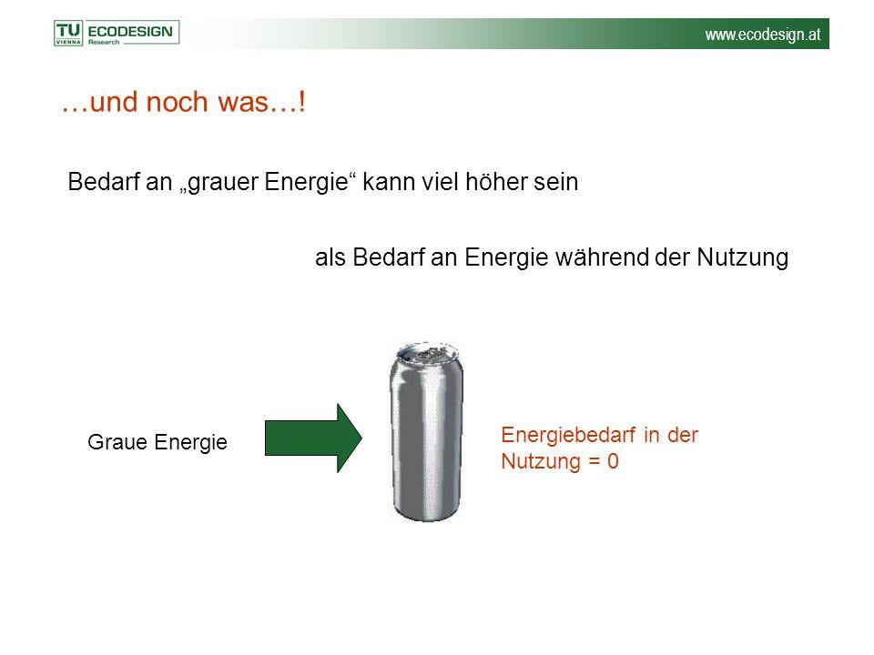 """…und noch was…! Bedarf an """"grauer Energie kann viel höher sein"""