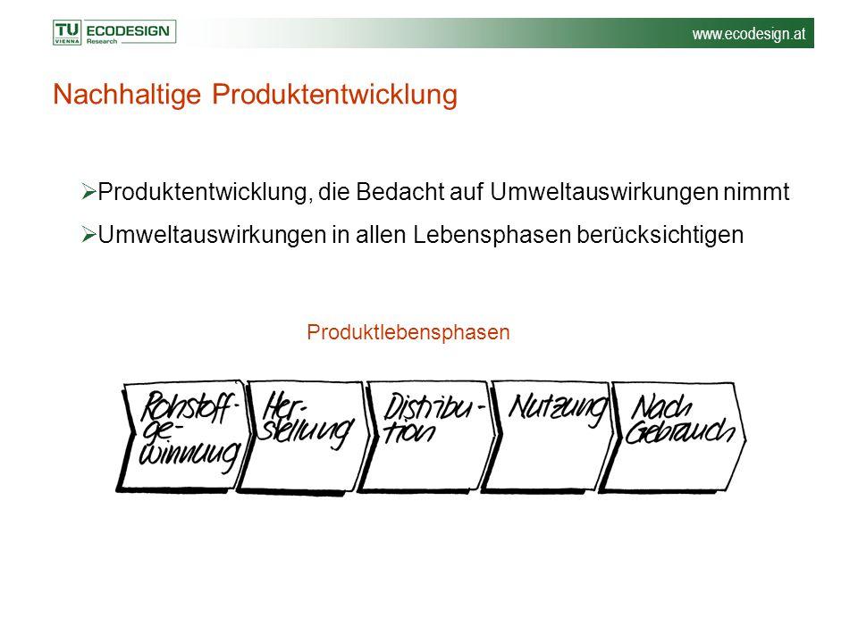 Nachhaltige Produktentwicklung