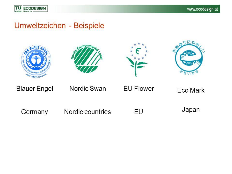 Umweltzeichen - Beispiele