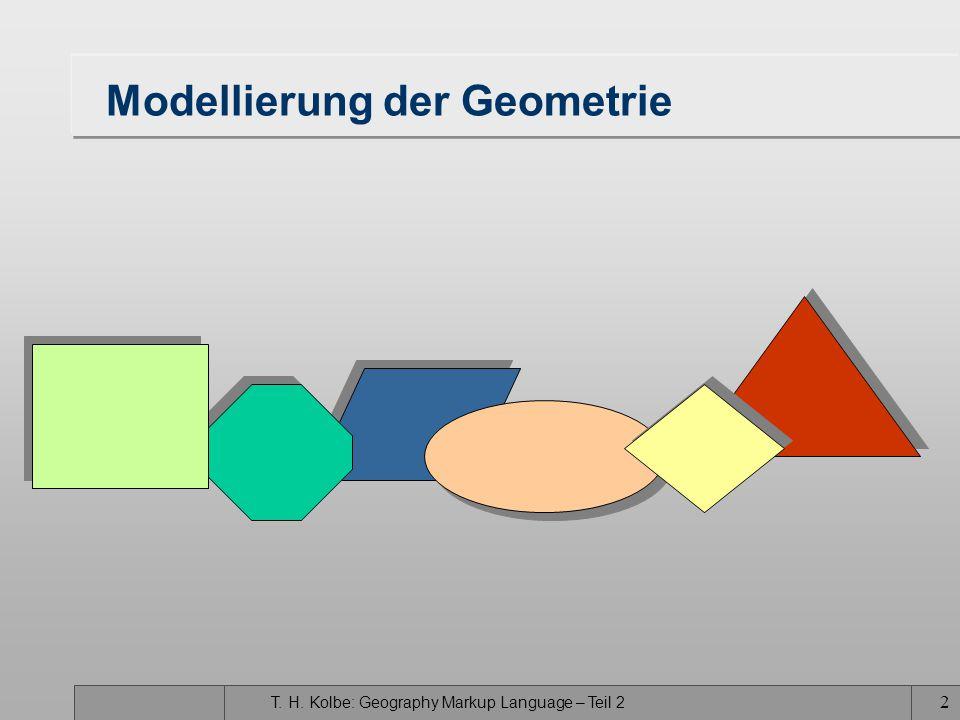 Modellierung der Geometrie