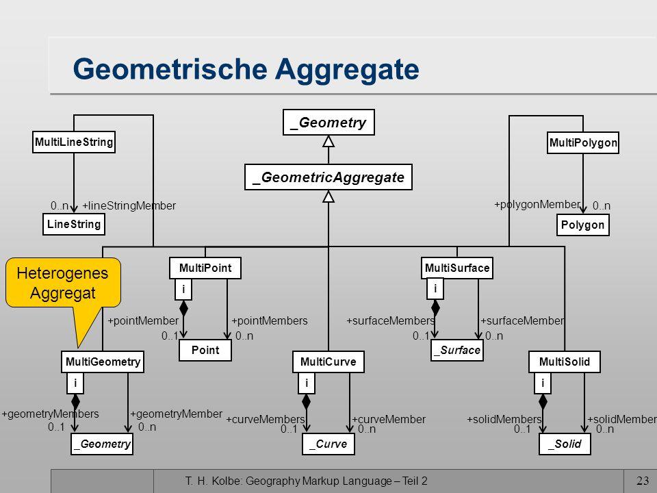 Geometrische Aggregate