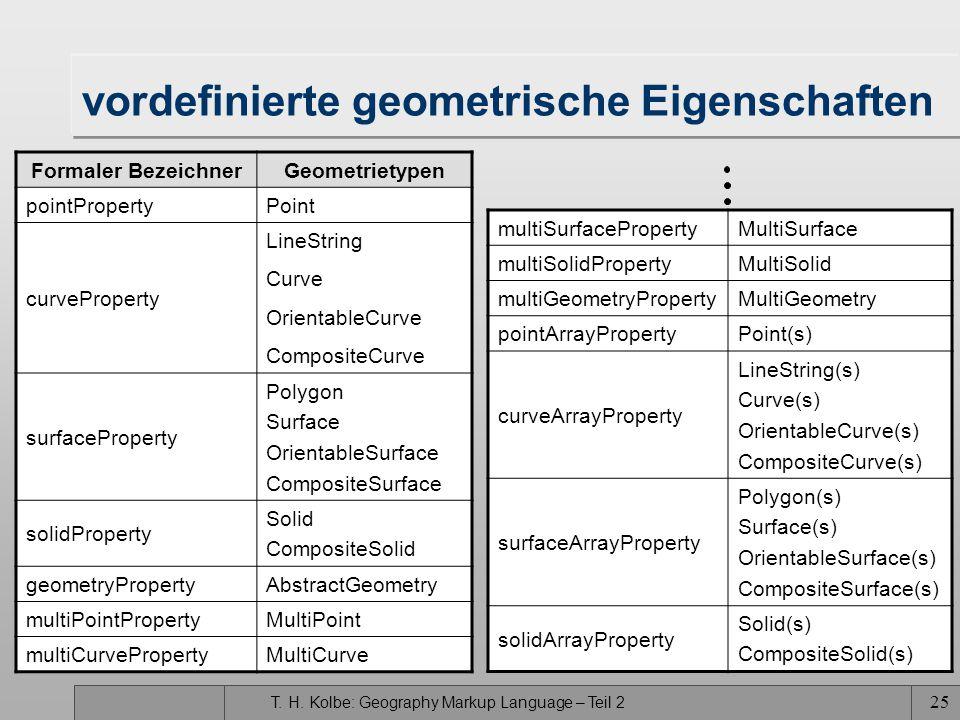 vordefinierte geometrische Eigenschaften