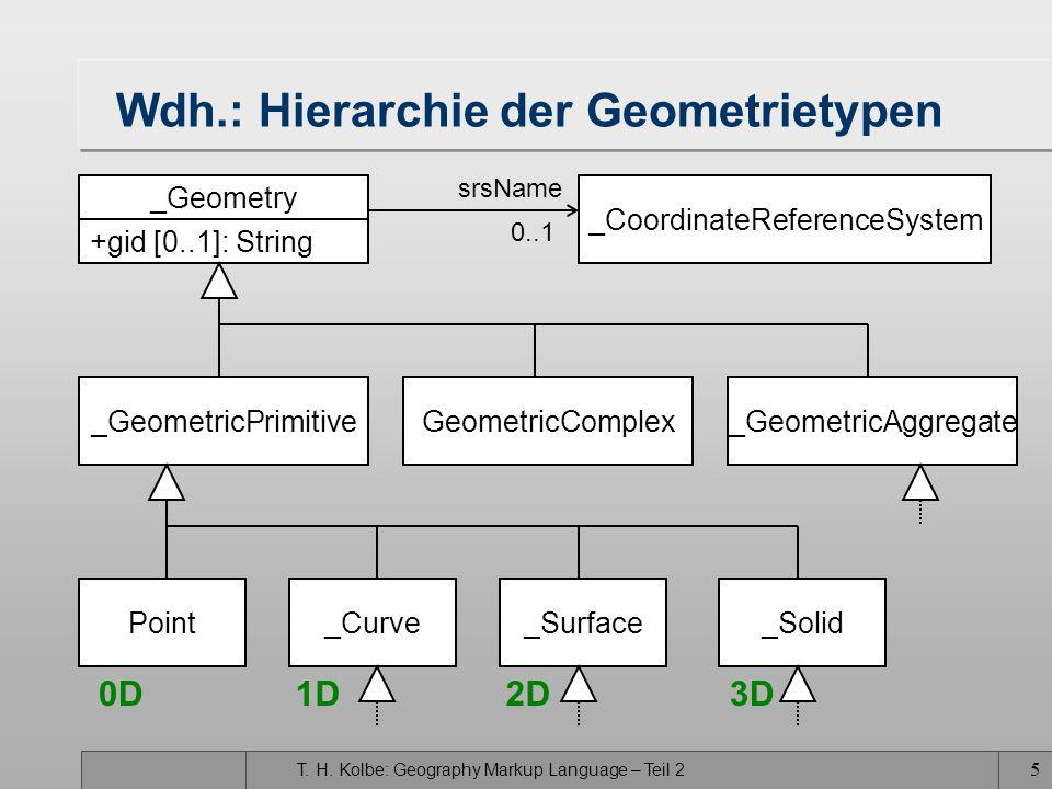 Wdh.: Hierarchie der Geometrietypen