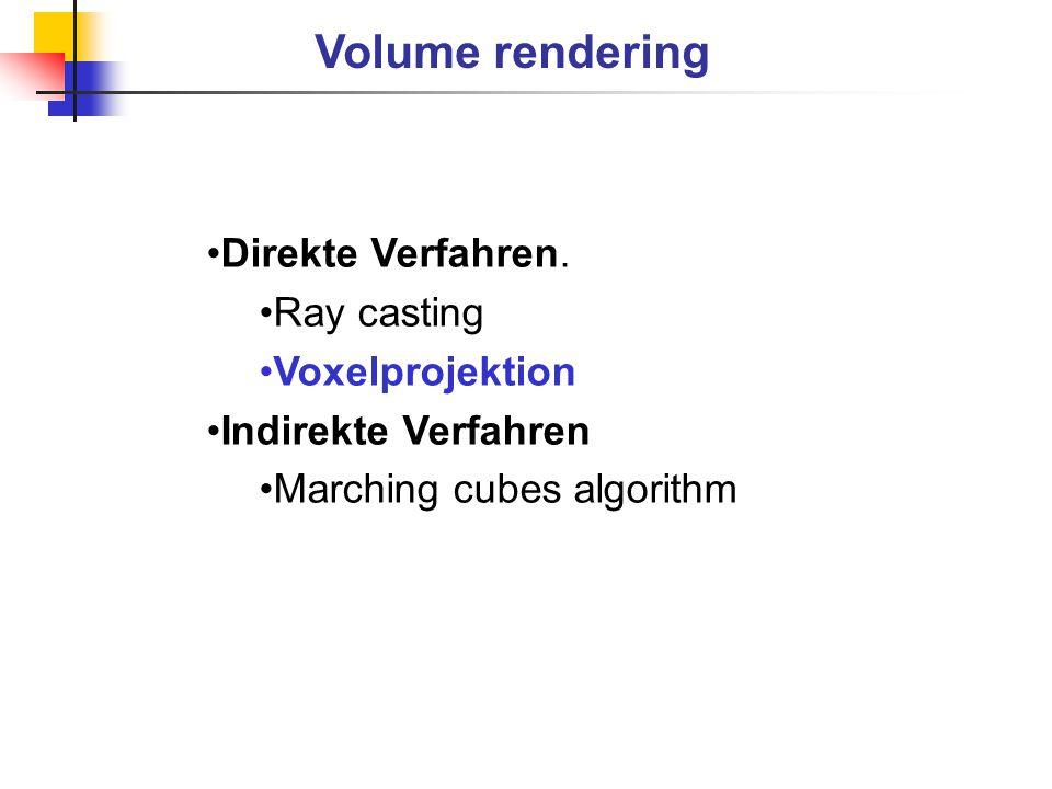 Volume rendering Direkte Verfahren. Ray casting Voxelprojektion