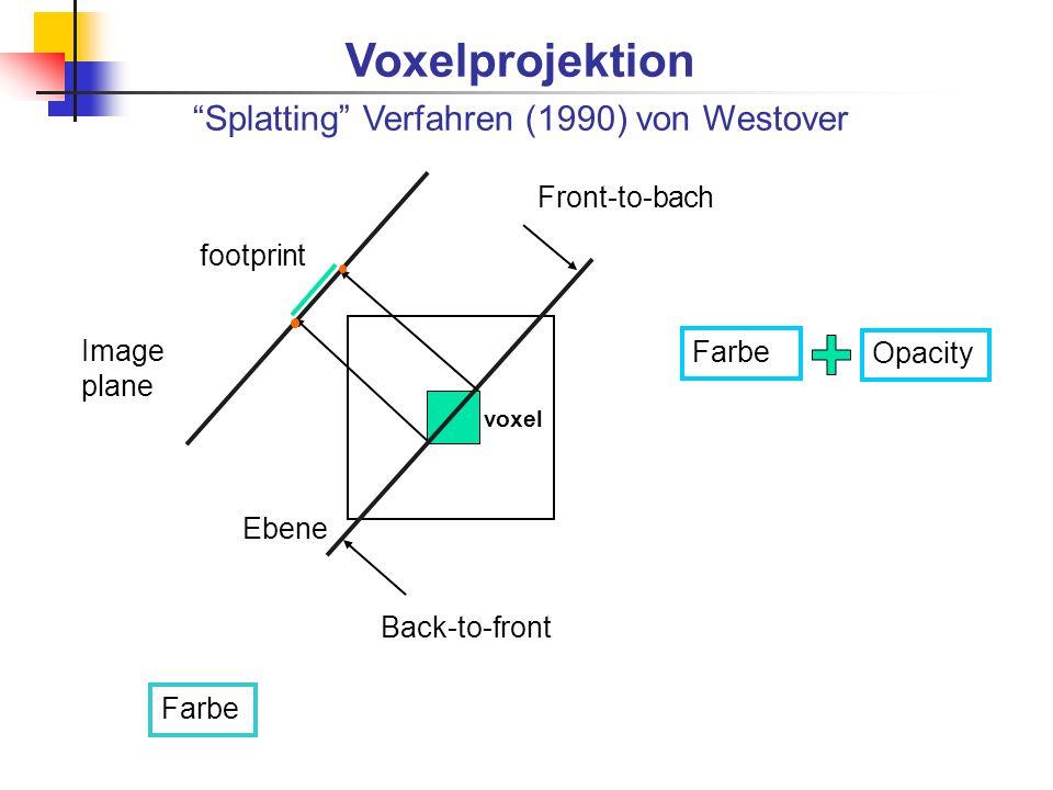 Splatting Verfahren (1990) von Westover