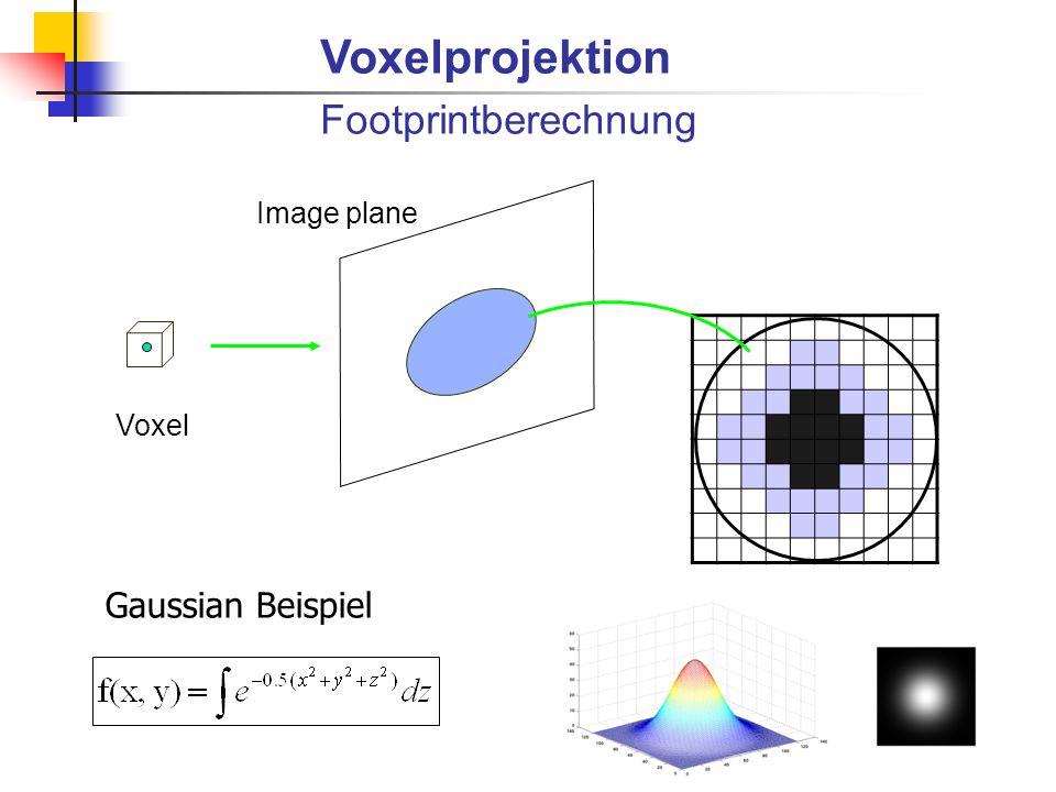 Voxelprojektion Footprintberechnung Gaussian Beispiel Image plane
