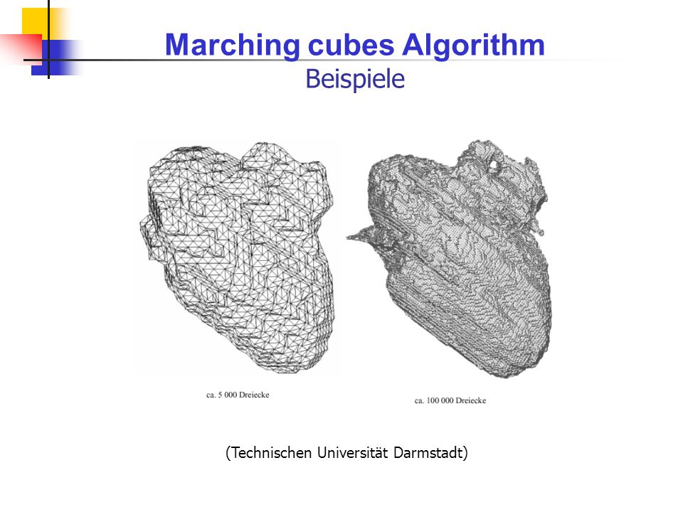 Marching cubes Algorithm Beispiele