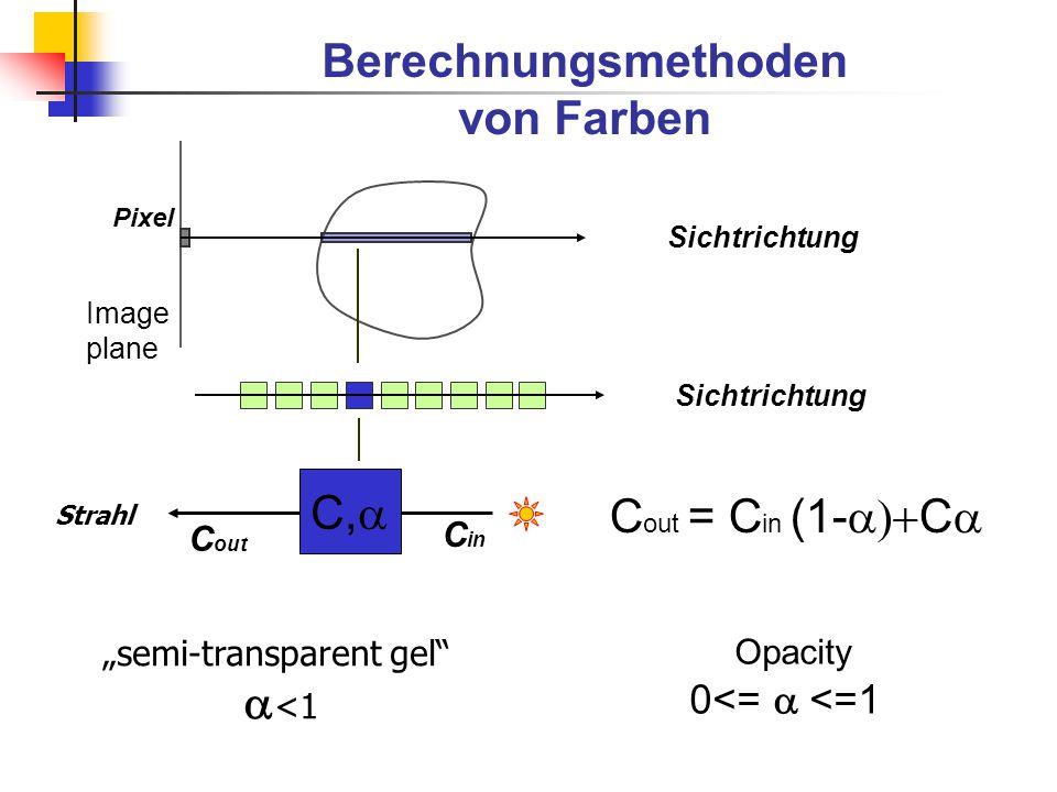 Berechnungsmethoden von Farben