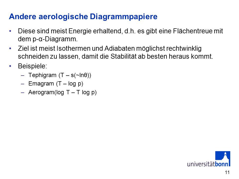 Andere aerologische Diagrammpapiere