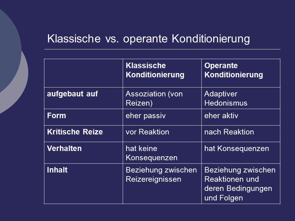 Klassische vs. operante Konditionierung