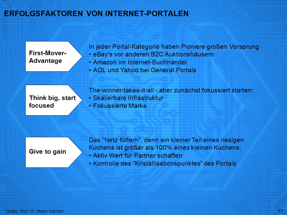 INFORMATIONSDILEMMA IM INTERNET