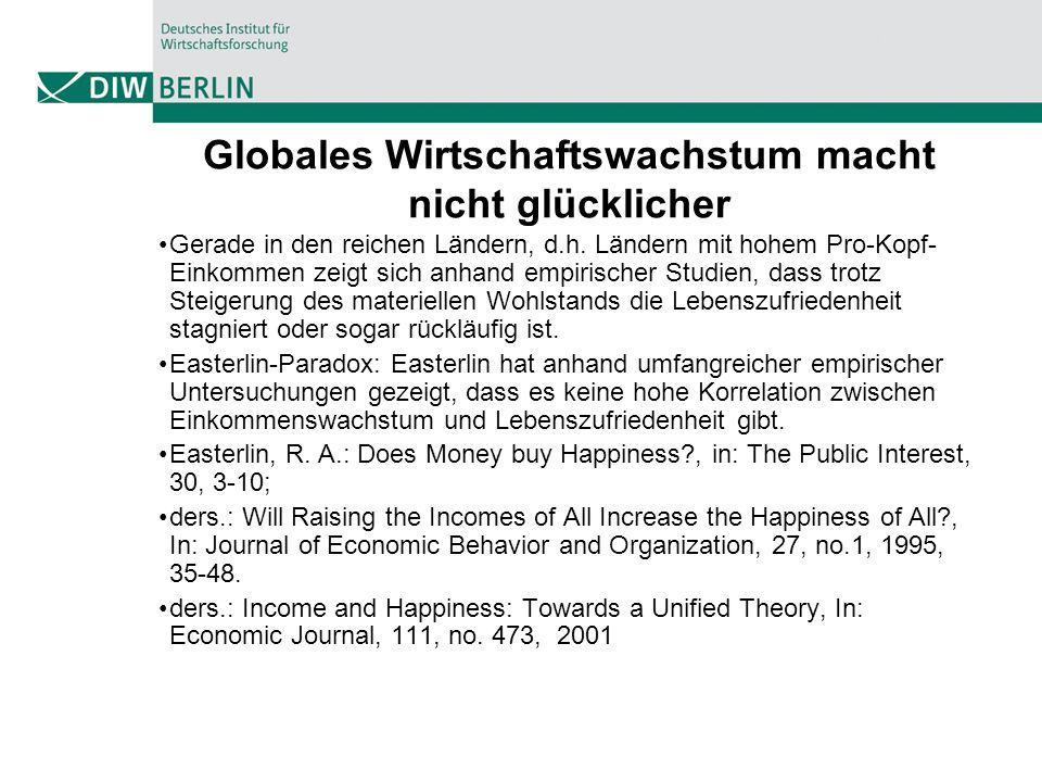 Globales Wirtschaftswachstum macht nicht glücklicher