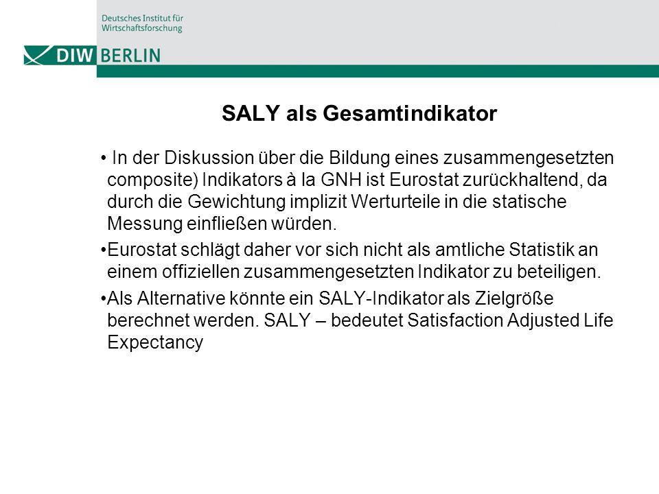 SALY als Gesamtindikator