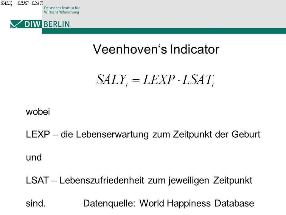 Veenhoven's Indicator
