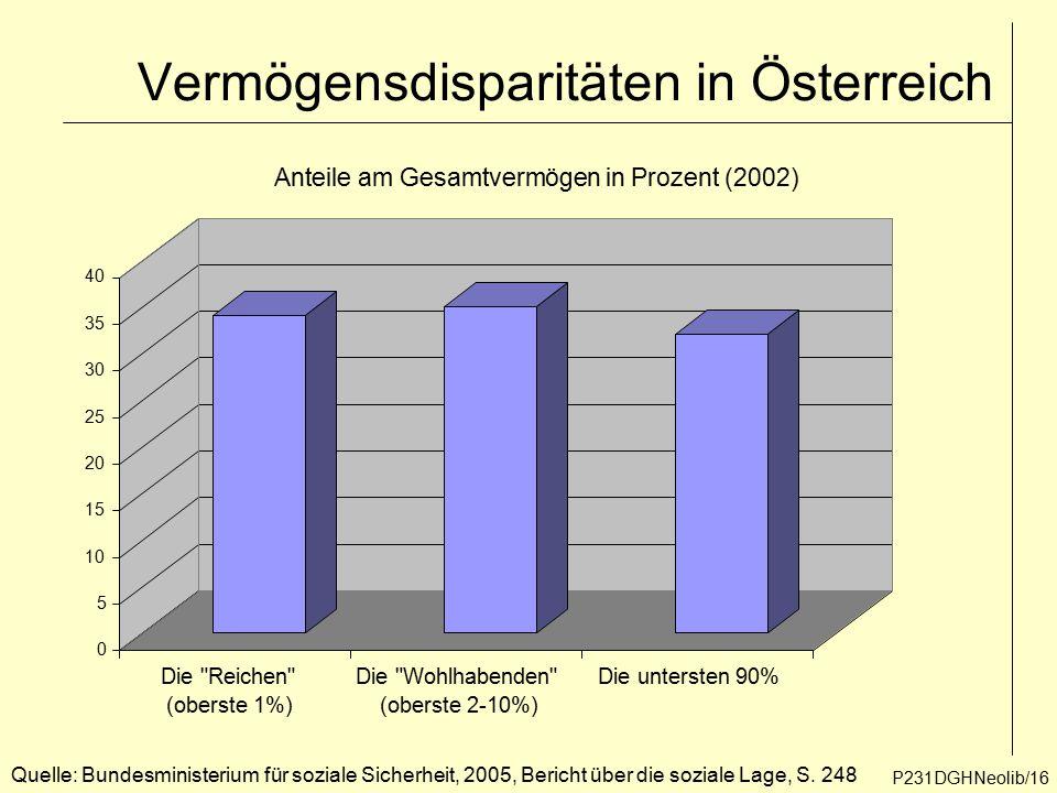Vermögensdisparitäten in Österreich