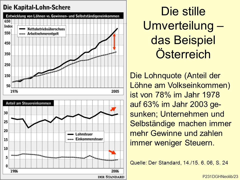 Die stille Umverteilung – das Beispiel Österreich