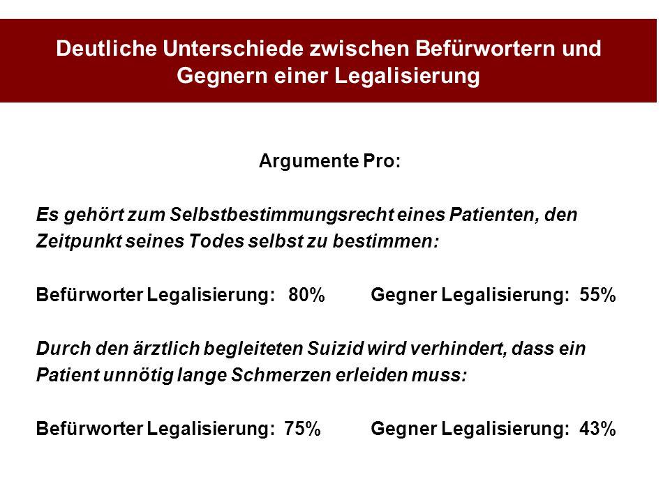 Deutliche Unterschiede zwischen Befürwortern und Gegnern einer Legalisierung