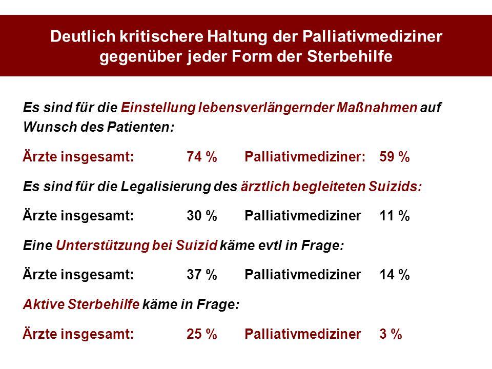 Deutlich kritischere Haltung der Palliativmediziner gegenüber jeder Form der Sterbehilfe