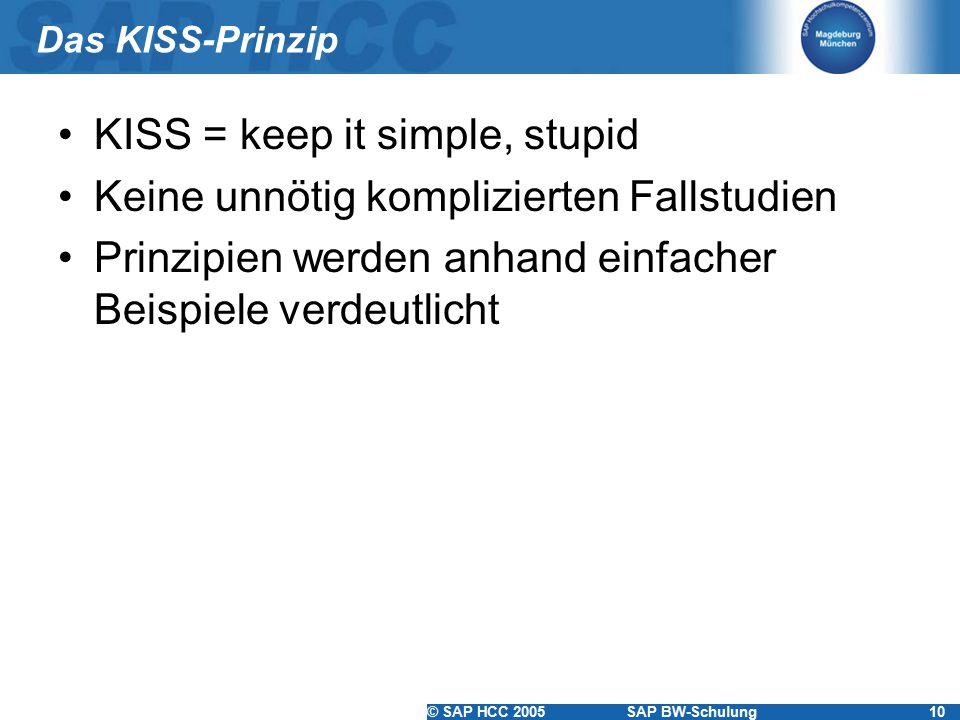KISS = keep it simple, stupid Keine unnötig komplizierten Fallstudien