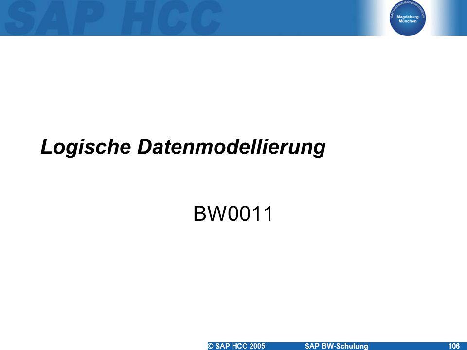 Logische Datenmodellierung
