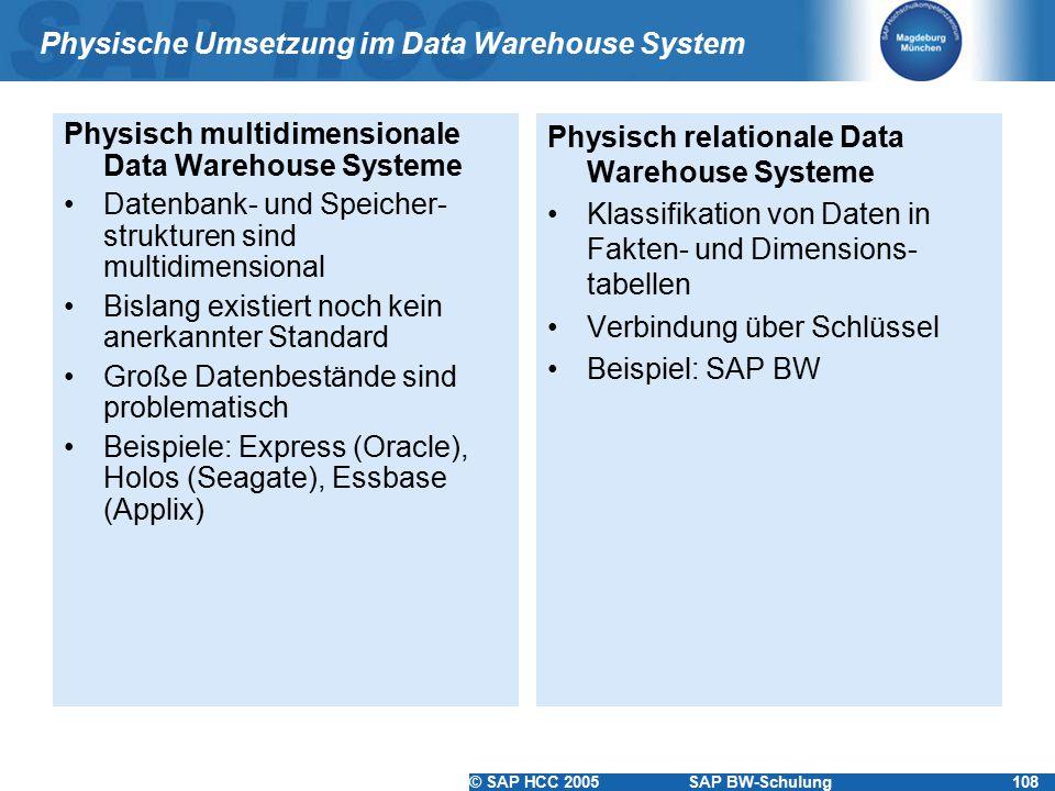 Physische Umsetzung im Data Warehouse System