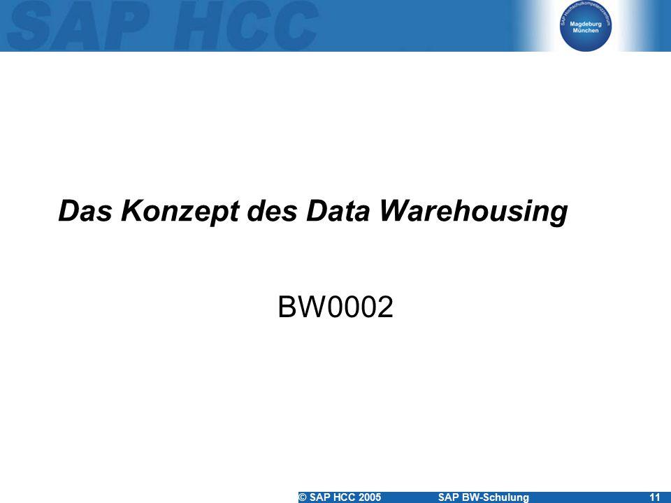 Das Konzept des Data Warehousing