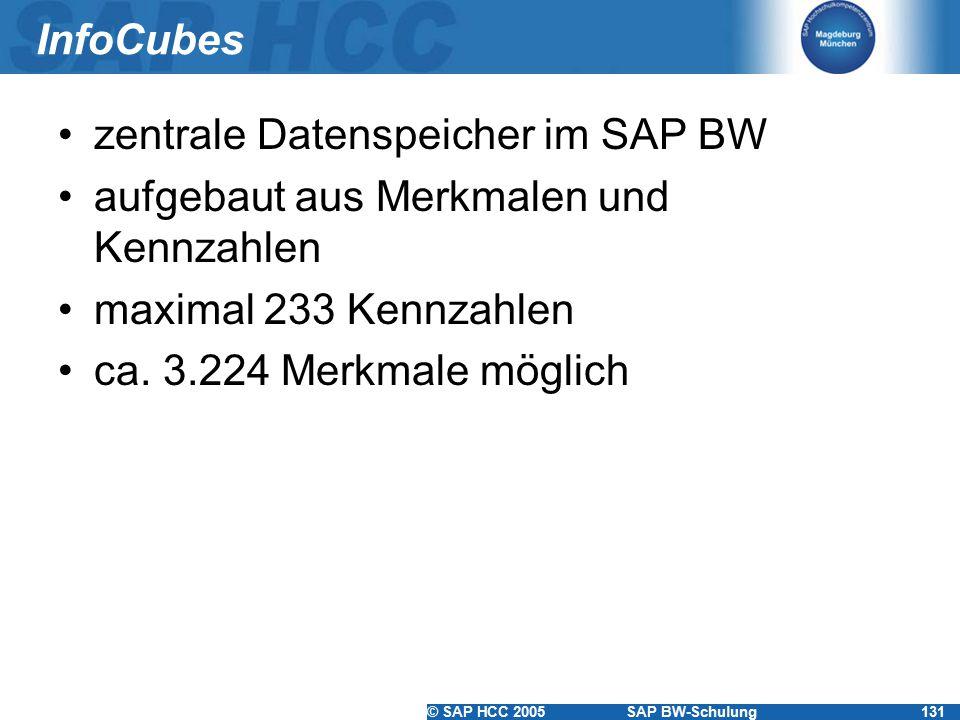 InfoCubes zentrale Datenspeicher im SAP BW. aufgebaut aus Merkmalen und Kennzahlen. maximal 233 Kennzahlen.