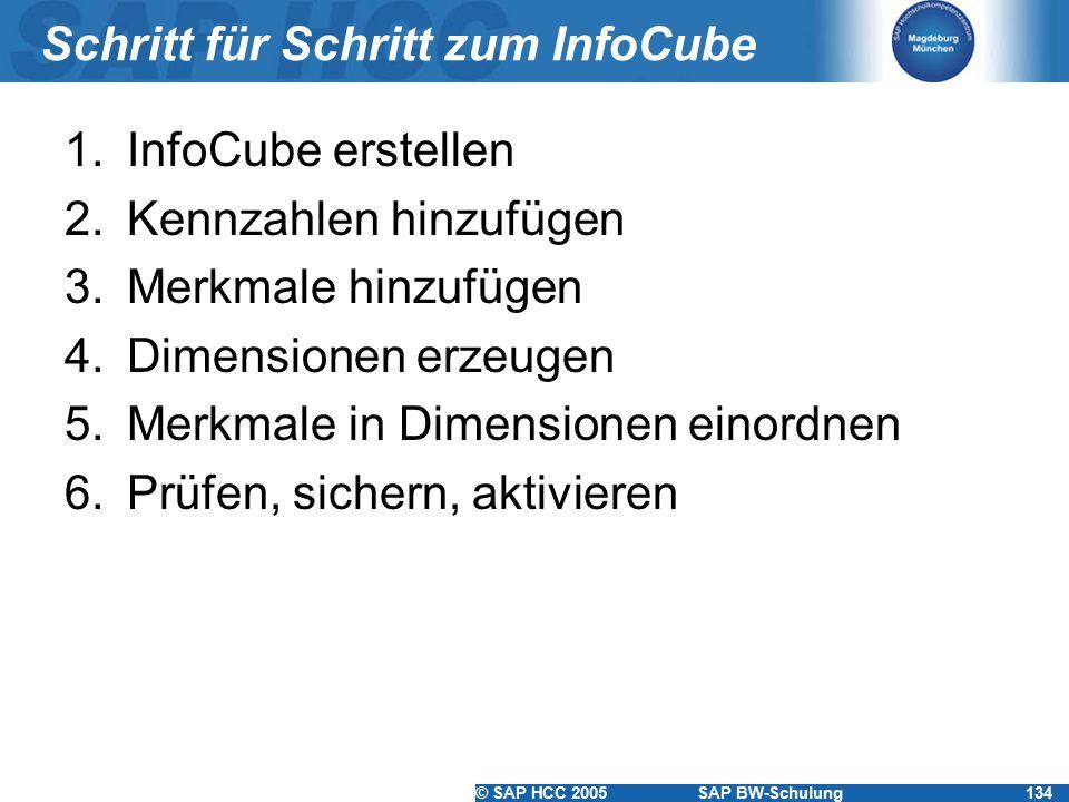 Schritt für Schritt zum InfoCube