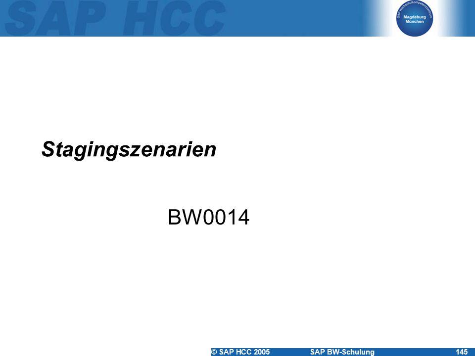 Stagingszenarien BW0014