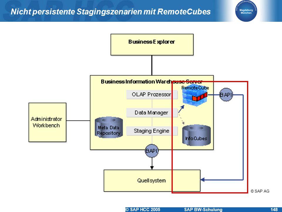 Nicht persistente Stagingszenarien mit RemoteCubes