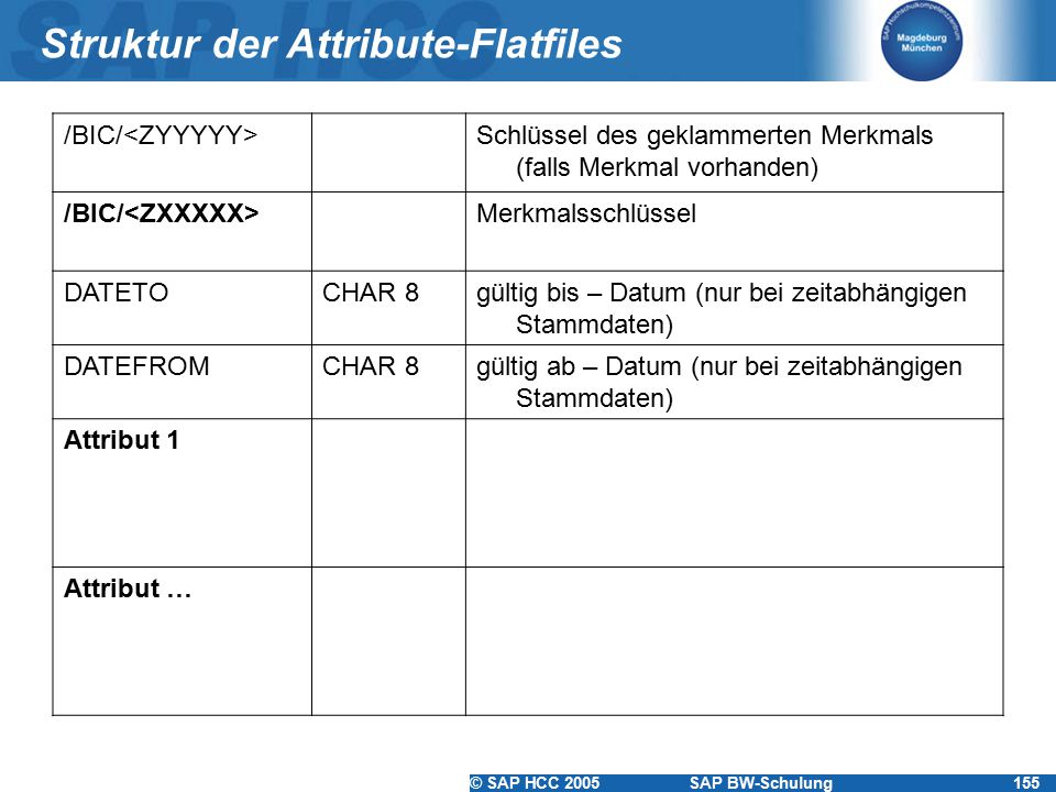 Struktur der Attribute-Flatfiles