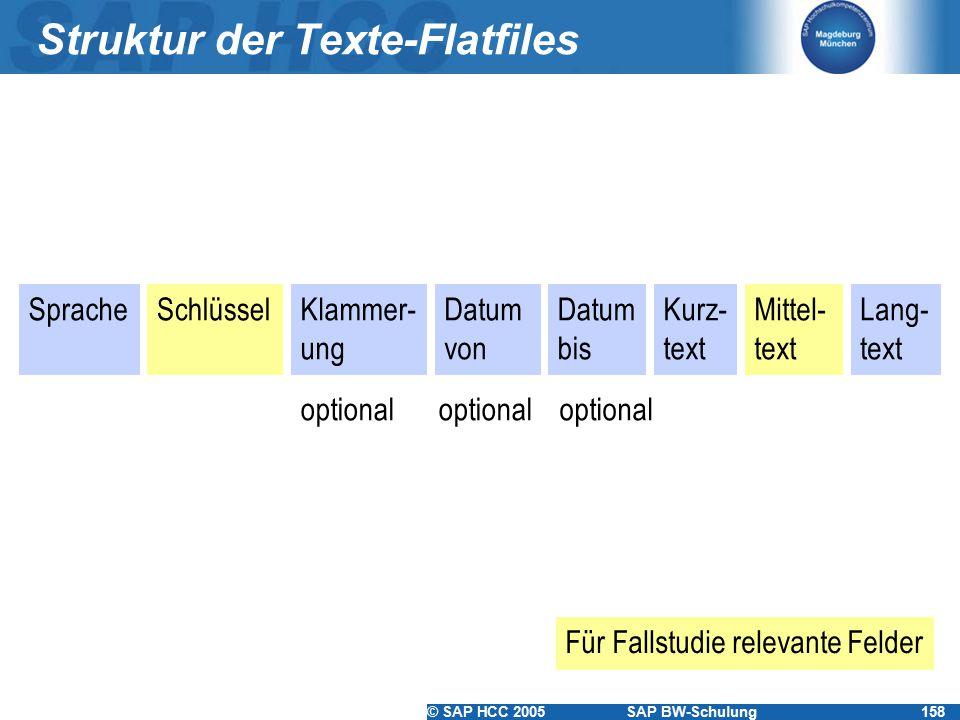 Struktur der Texte-Flatfiles