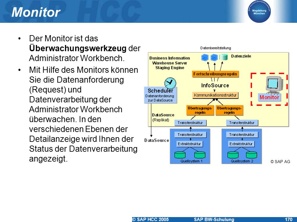 Monitor Der Monitor ist das Überwachungswerkzeug der Administrator Workbench.