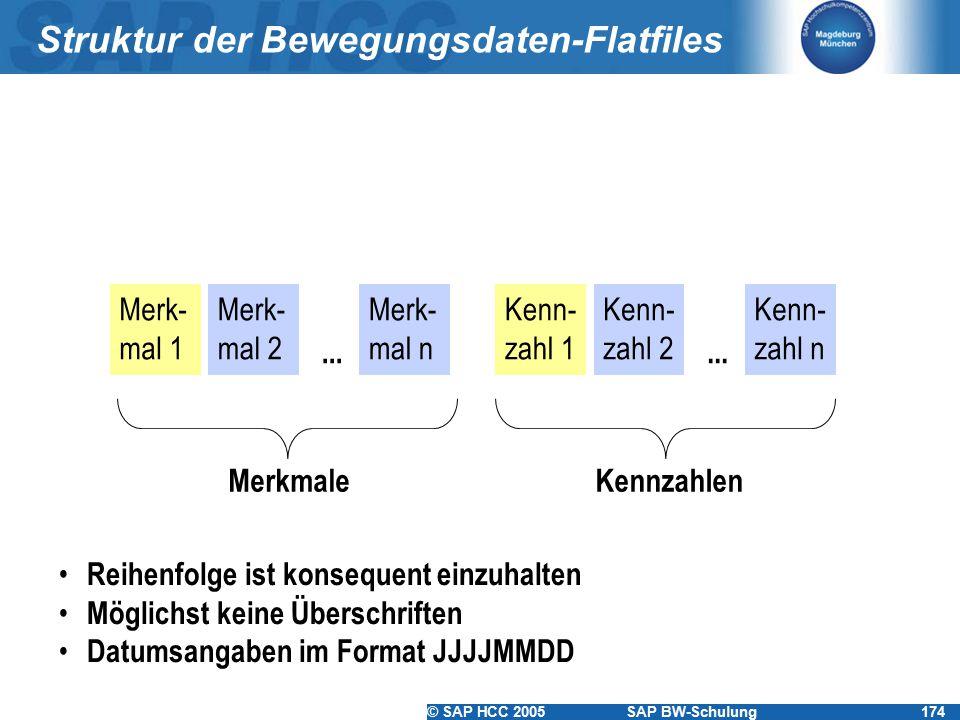 Struktur der Bewegungsdaten-Flatfiles